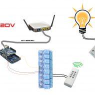 Arduino progetti domotica