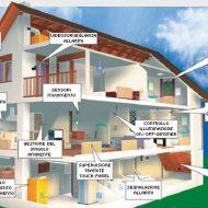 La casa domotica